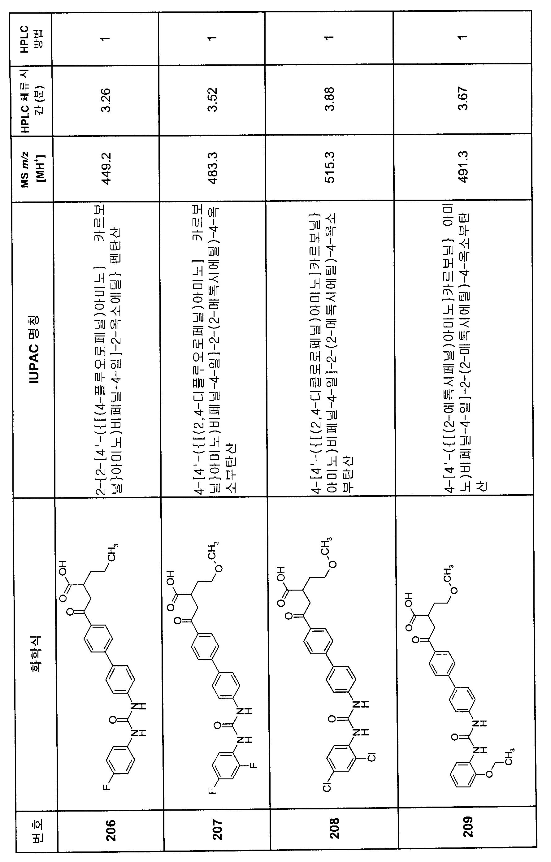 Figure 112007082249387-PCT00210