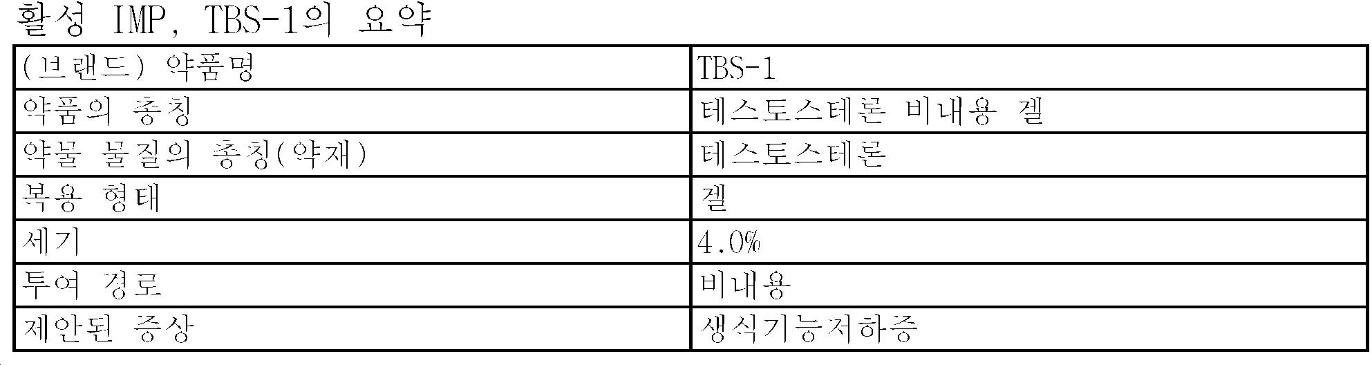 Figure pat00034