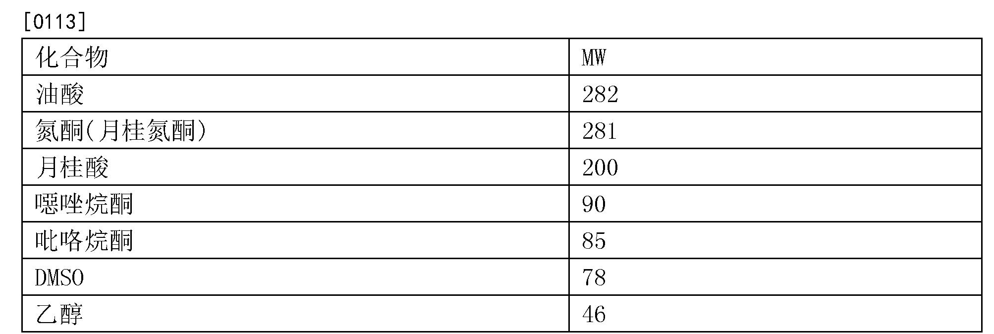 Figure CN105658200AD00183