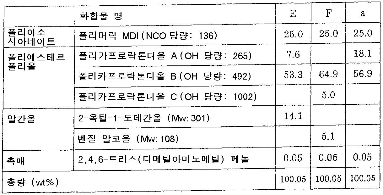 Figure 112010015158285-pct00004