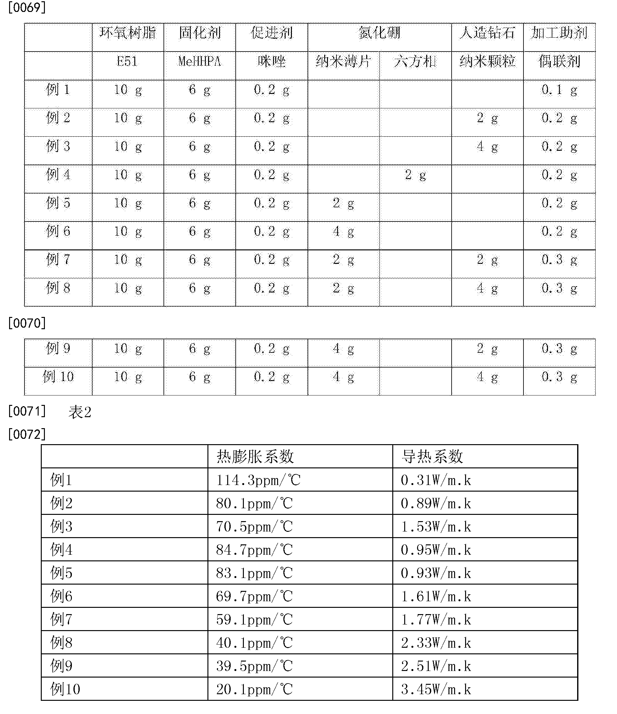 Figure CN104788904BD00071