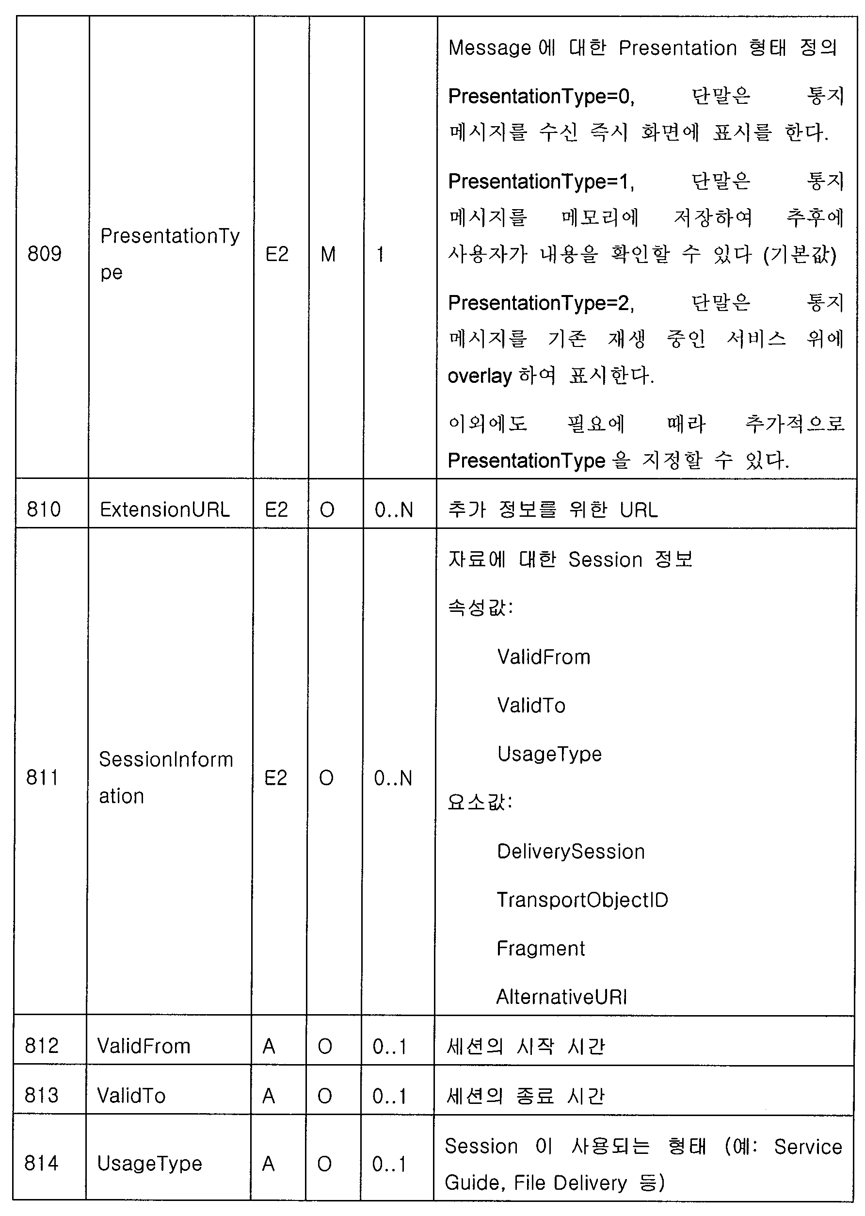 Figure 112006002759856-pat00012