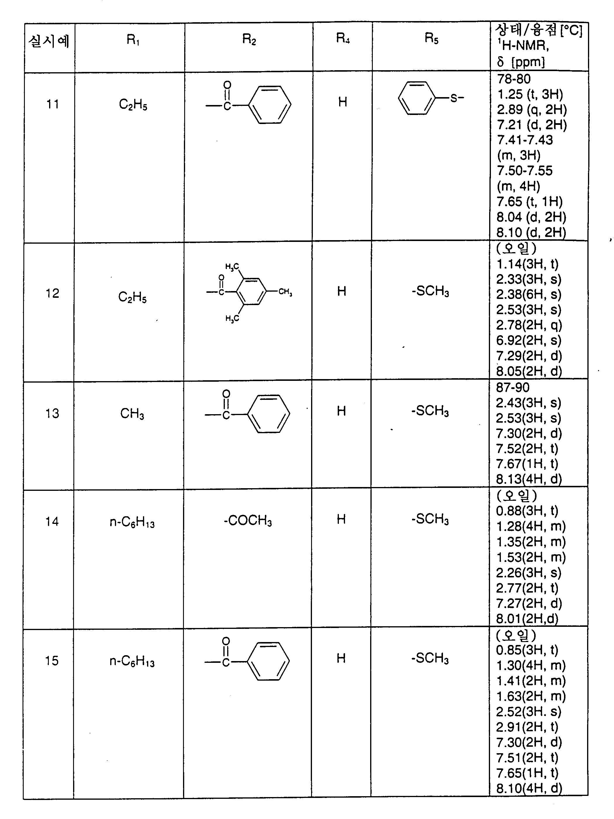 Figure 111999006778413-pat00040