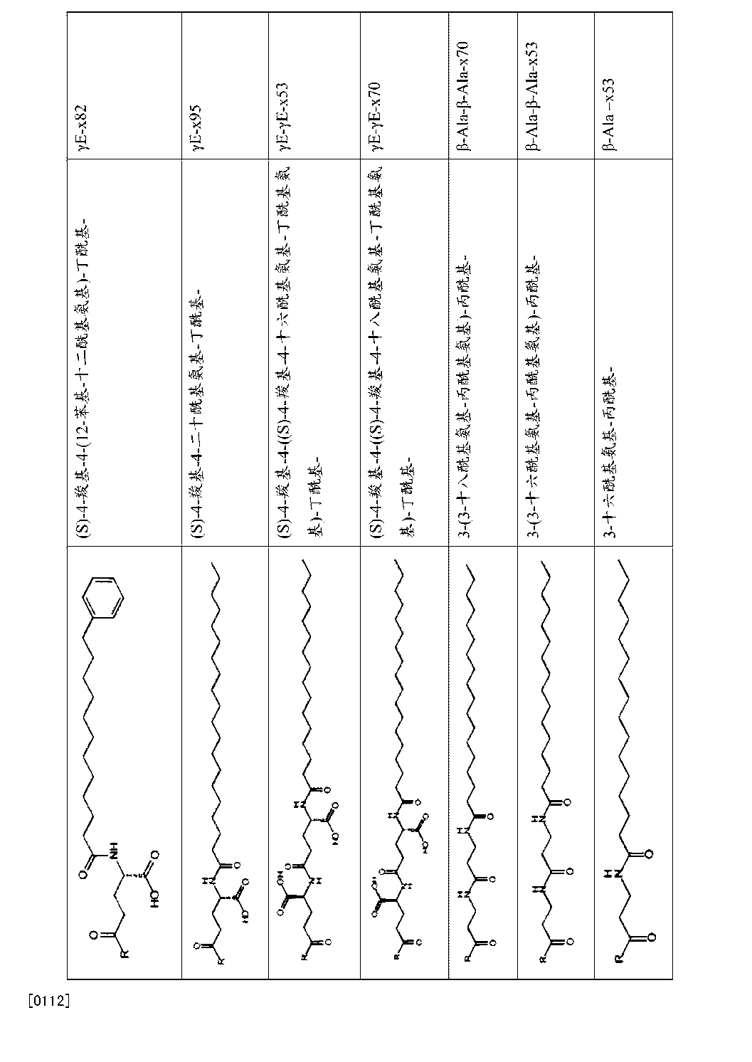 Figure CN104902919AD00241