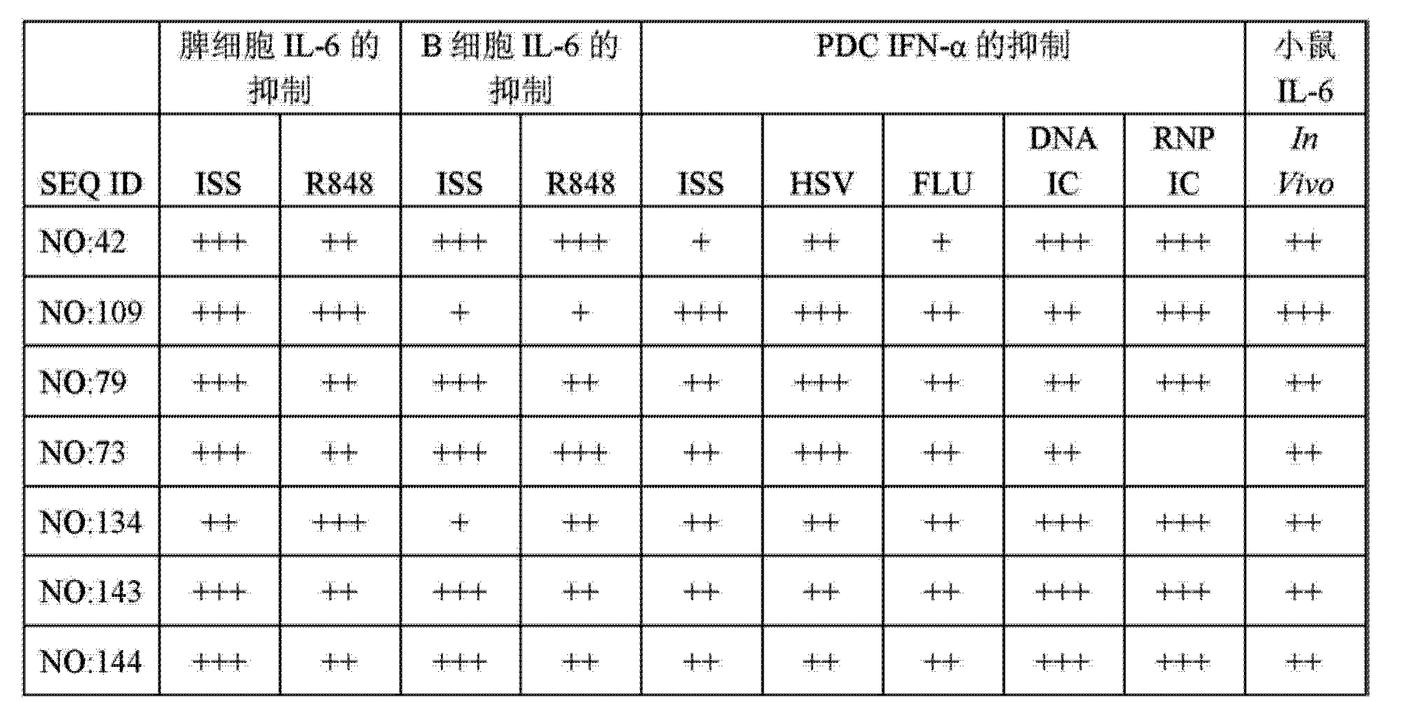 Figure CN103153346AD00991