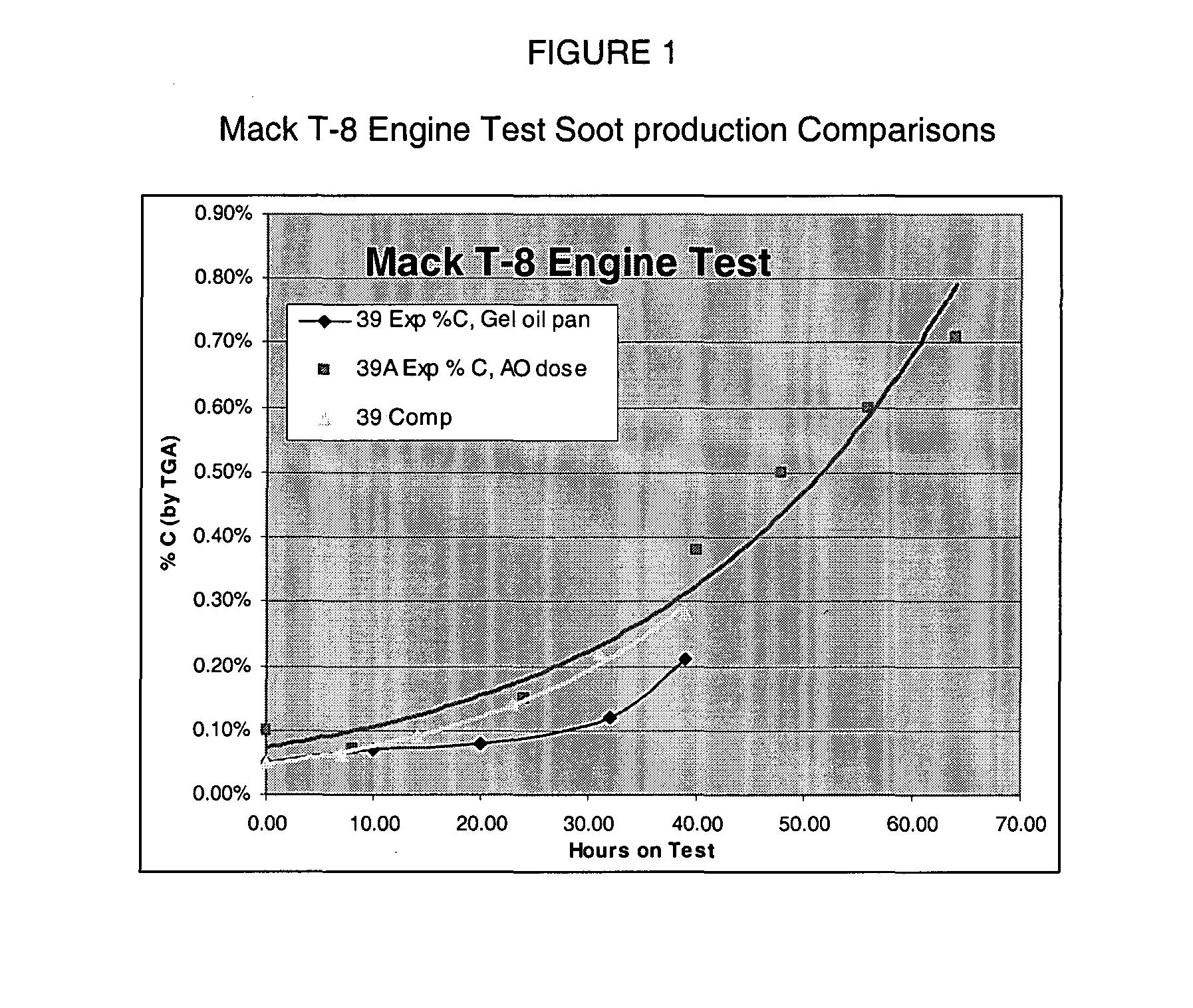 Figure US20040266631A1-20041230-P00001