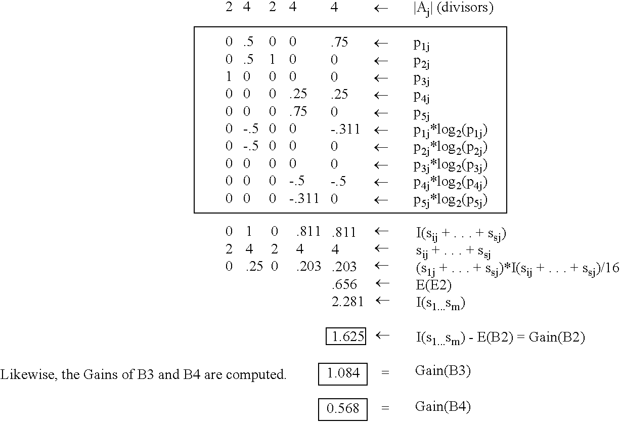 Figure US20030208488A1-20031106-C00006