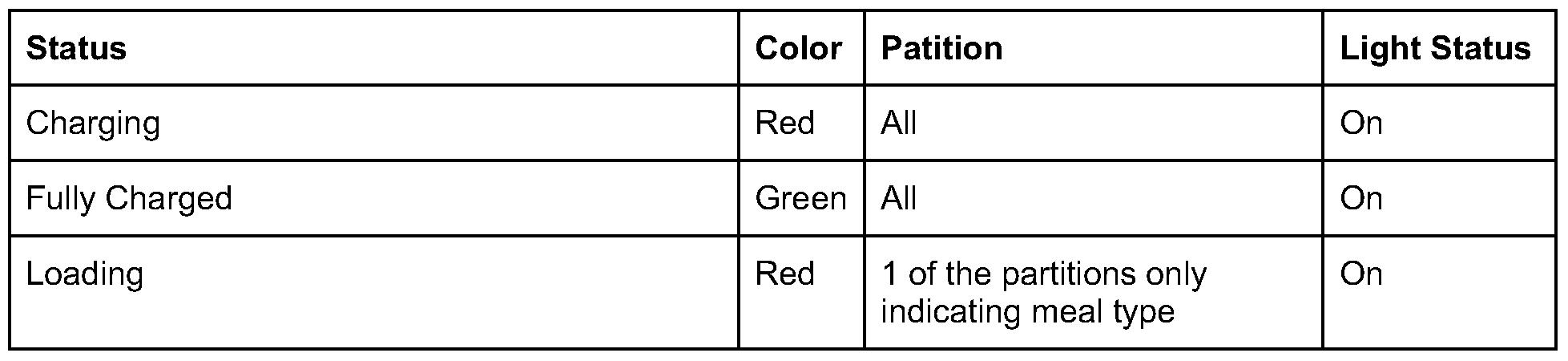 Figure PCTCN2017083146-appb-000001