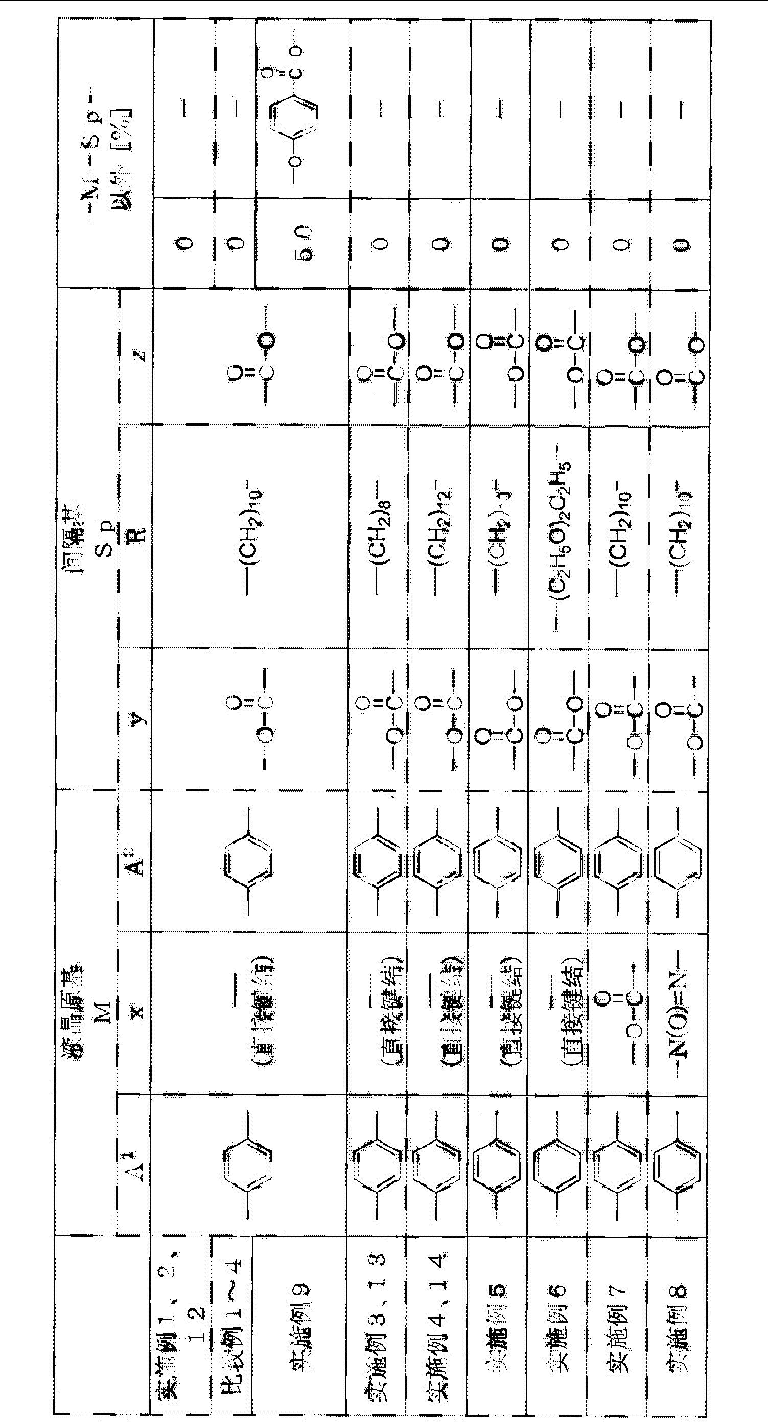 Figure CN102858843BD00181