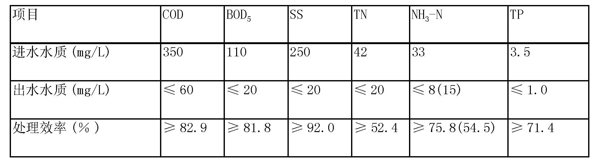 Figure CN103395950BD00161