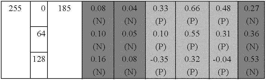 Figure US06982710-20060103-C00003