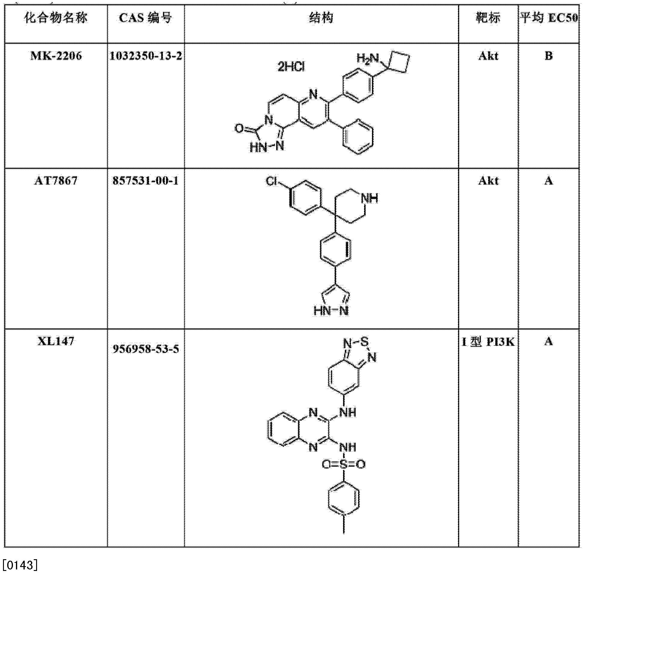 Figure CN103458970AD00221