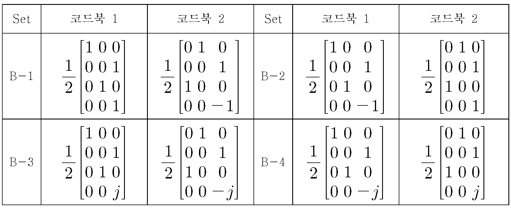 Figure 112010009825391-pat00108