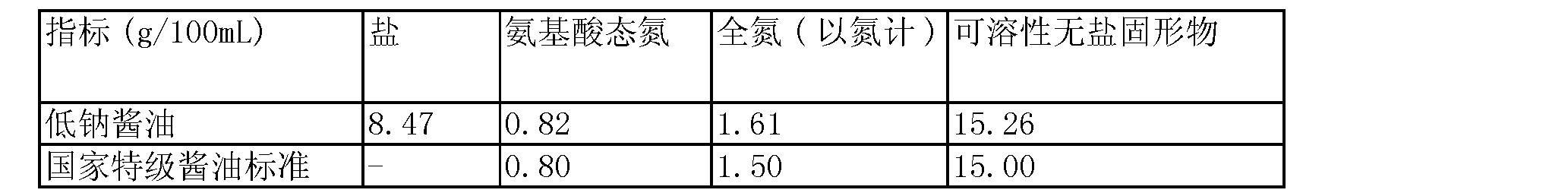 Figure CN101352228BD00051