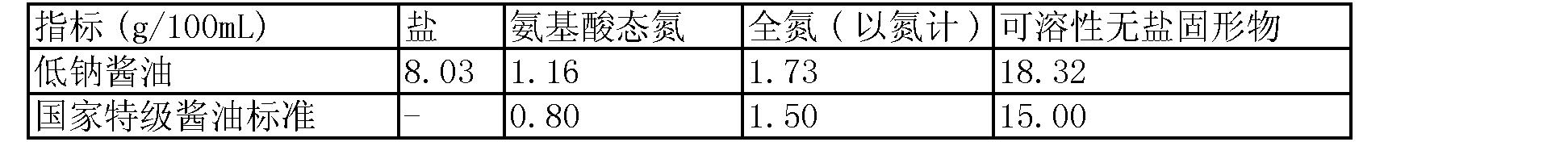 Figure CN101352228BD00063
