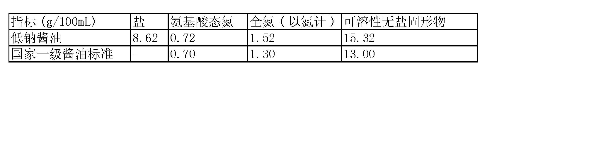 Figure CN101352228BD00071