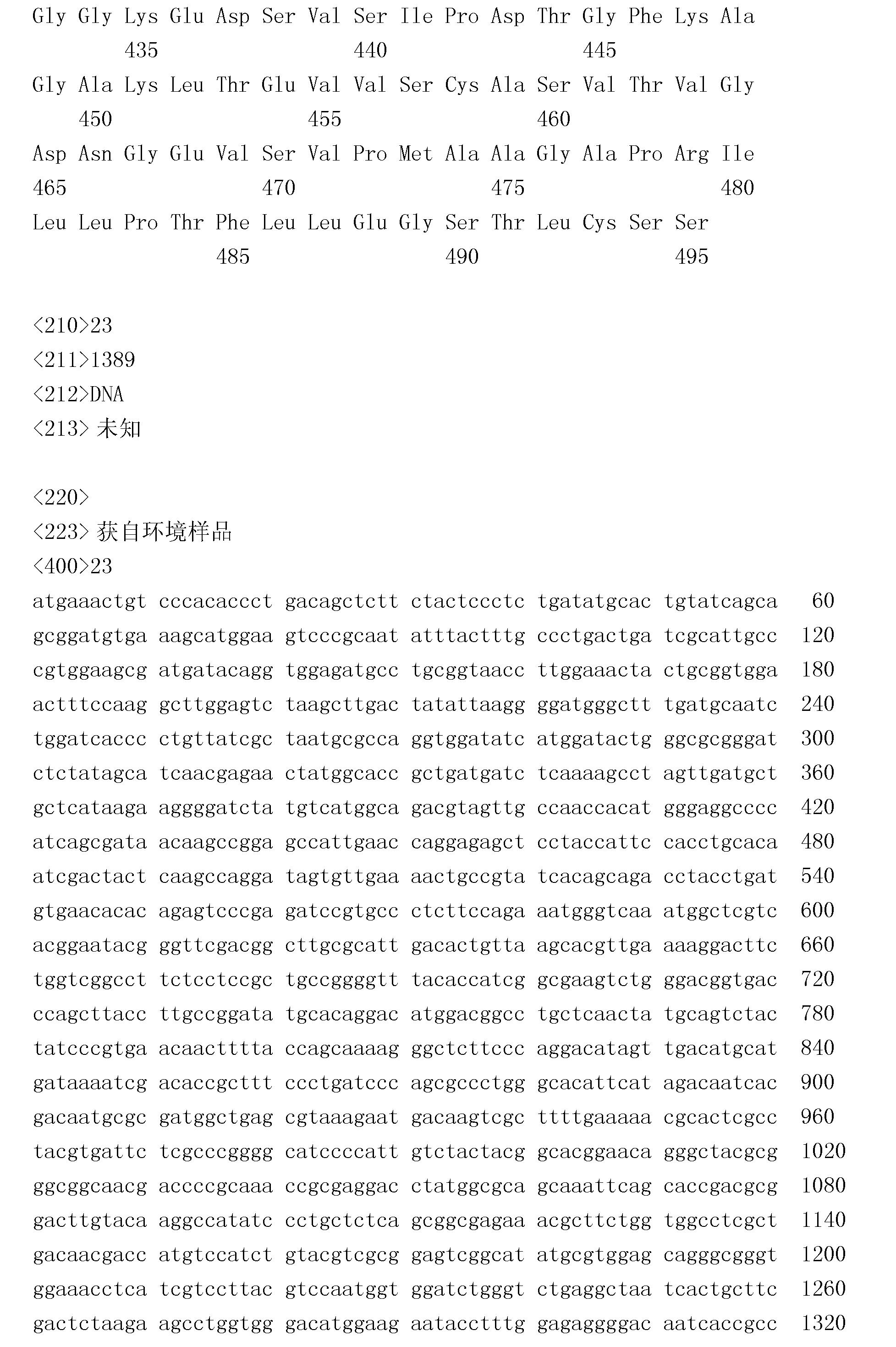 CN101646767B - Amylases and glucoamylases, nucleic acids encoding ...