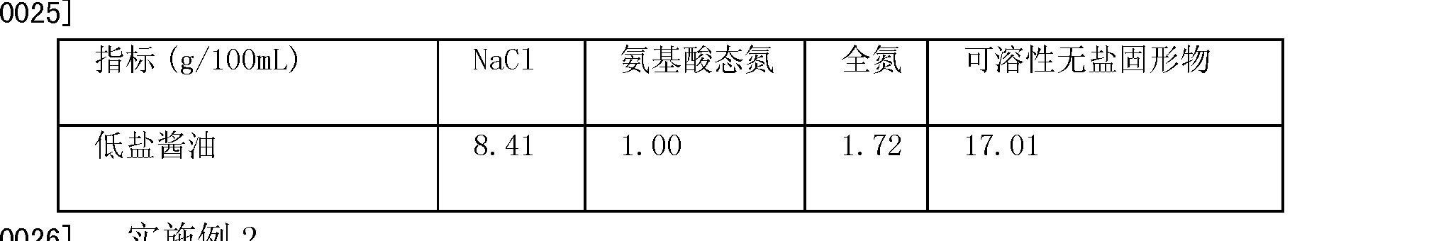 Figure CN101756159BD00041