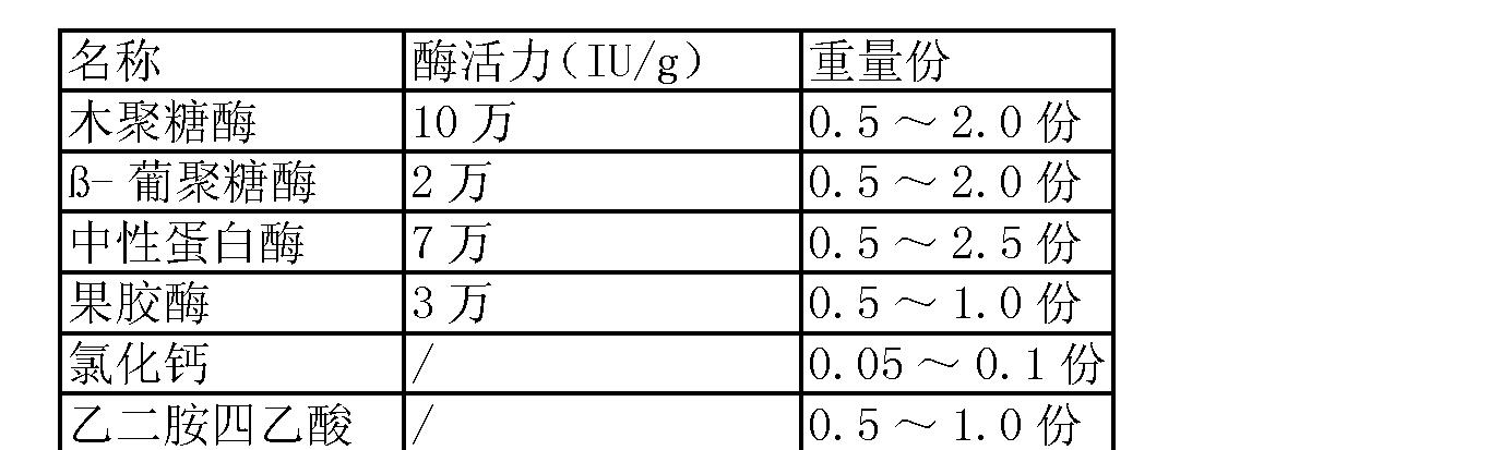 Figure CN102078770BD00041