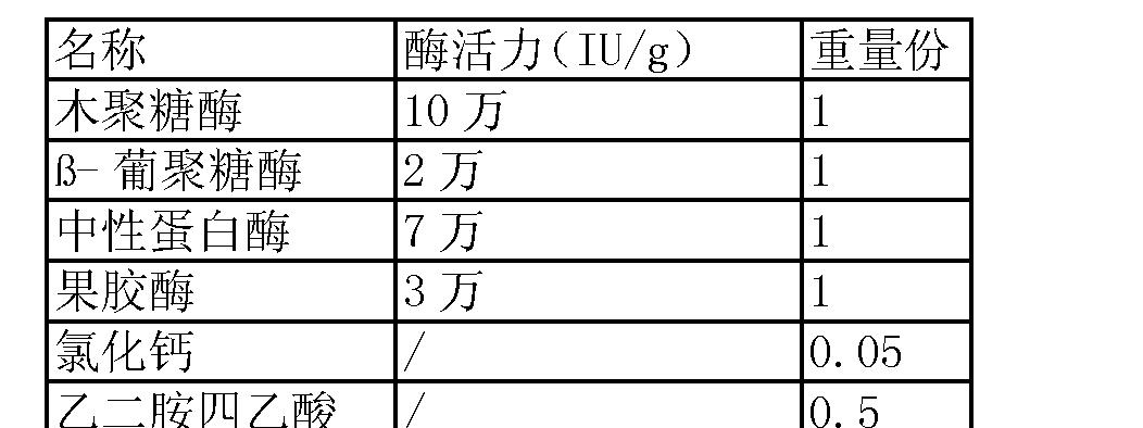 Figure CN102078770BD00051