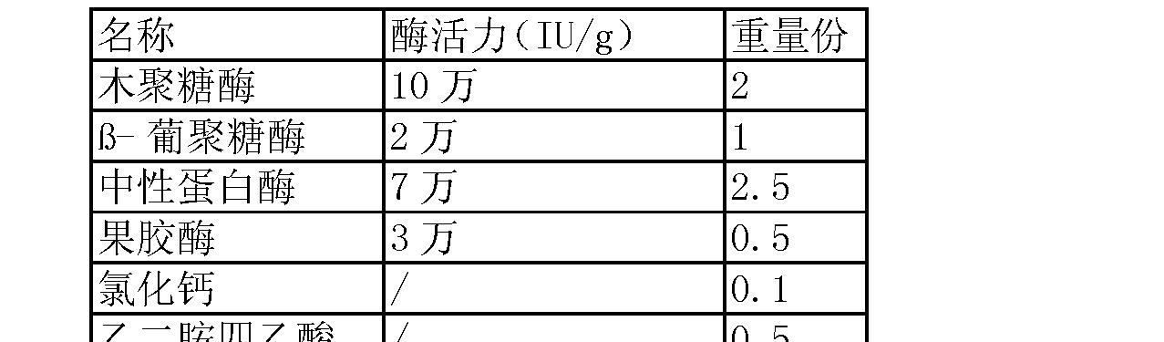 Figure CN102078770BD00052