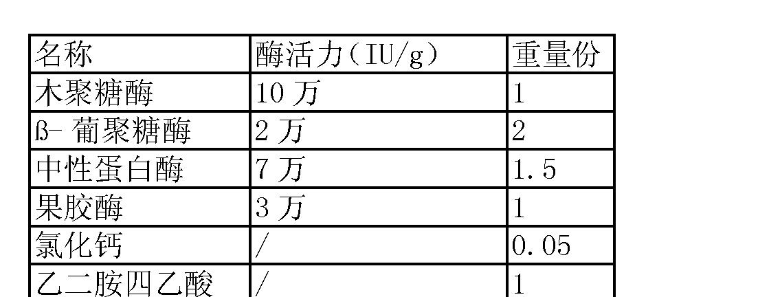 Figure CN102078770BD00053