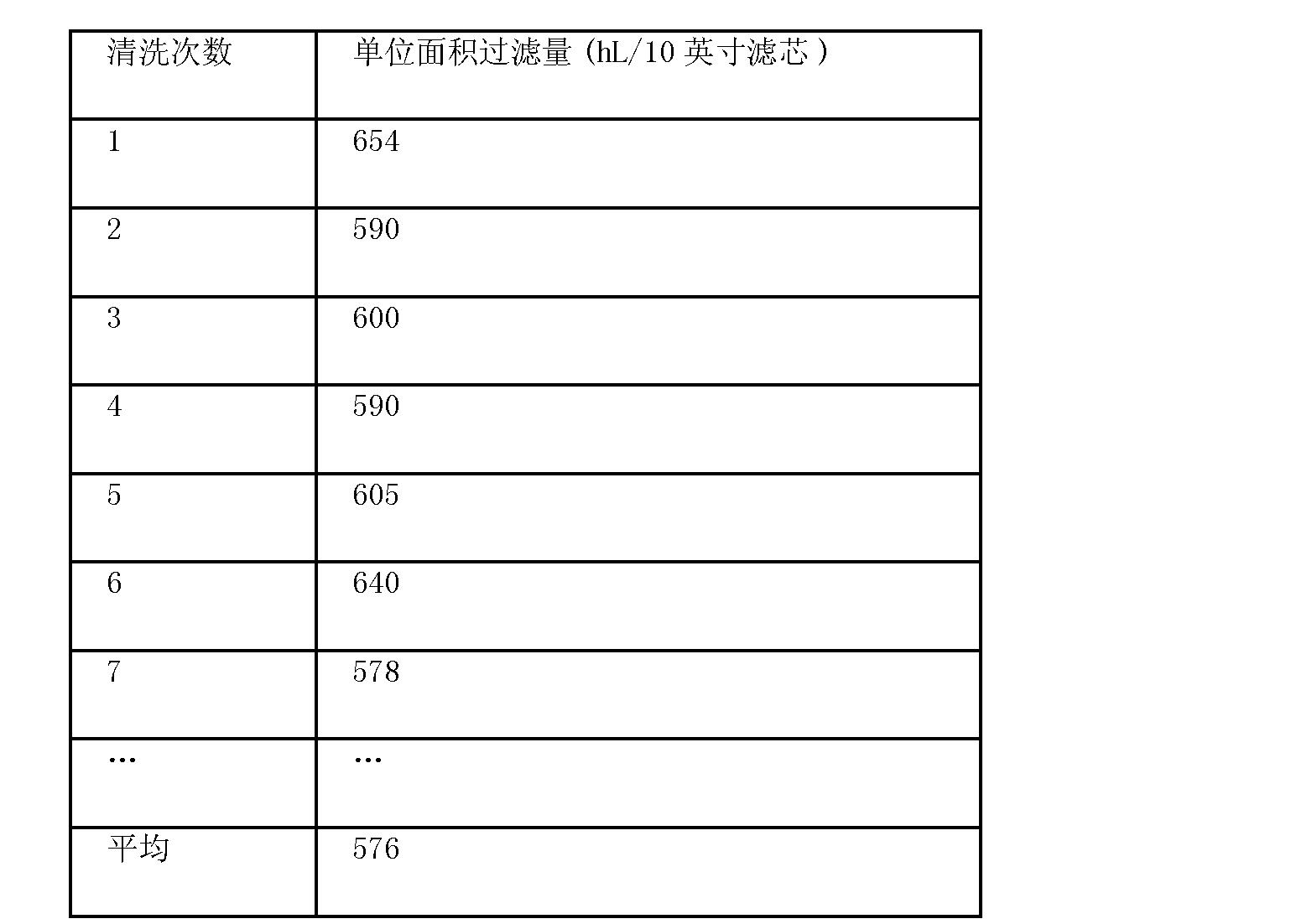 Figure CN102492663BD00102
