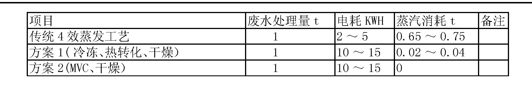 Figure CN103539281AD00051