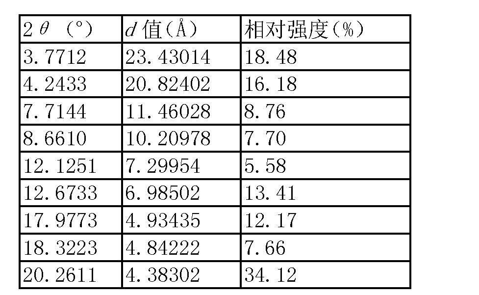Figure CN104341370AD00118