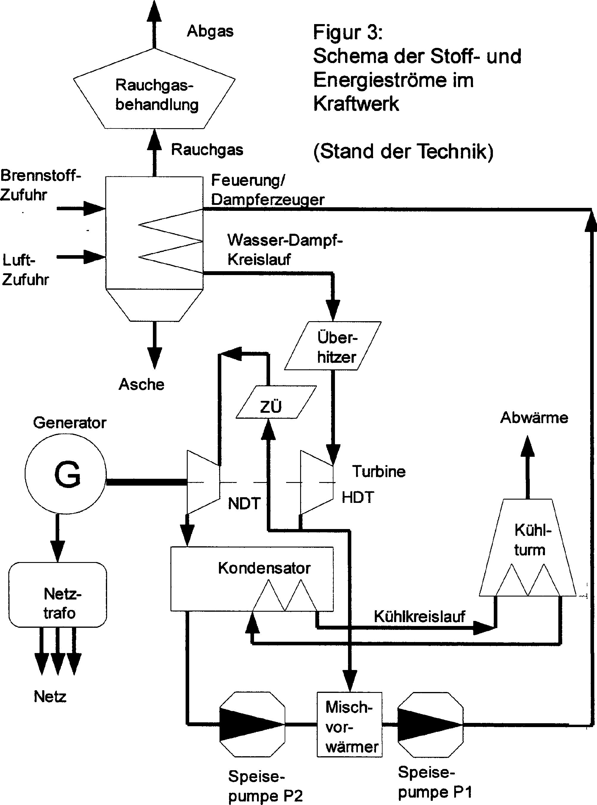 Methanolherstellung