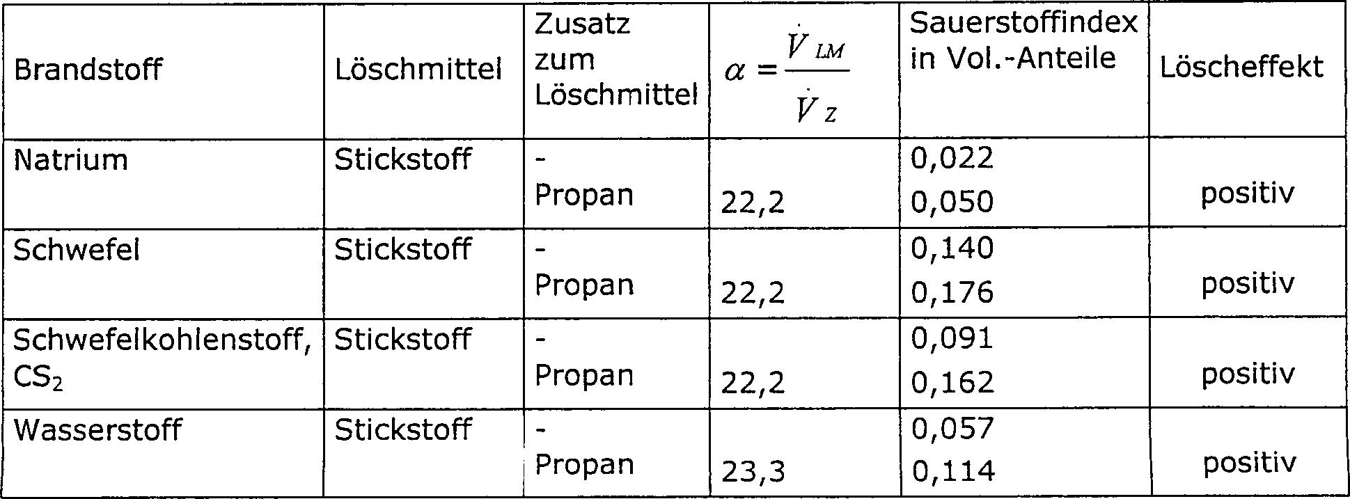 Großzügig Xhhw Vs Thhn Draht Bilder - Die Besten Elektrischen ...