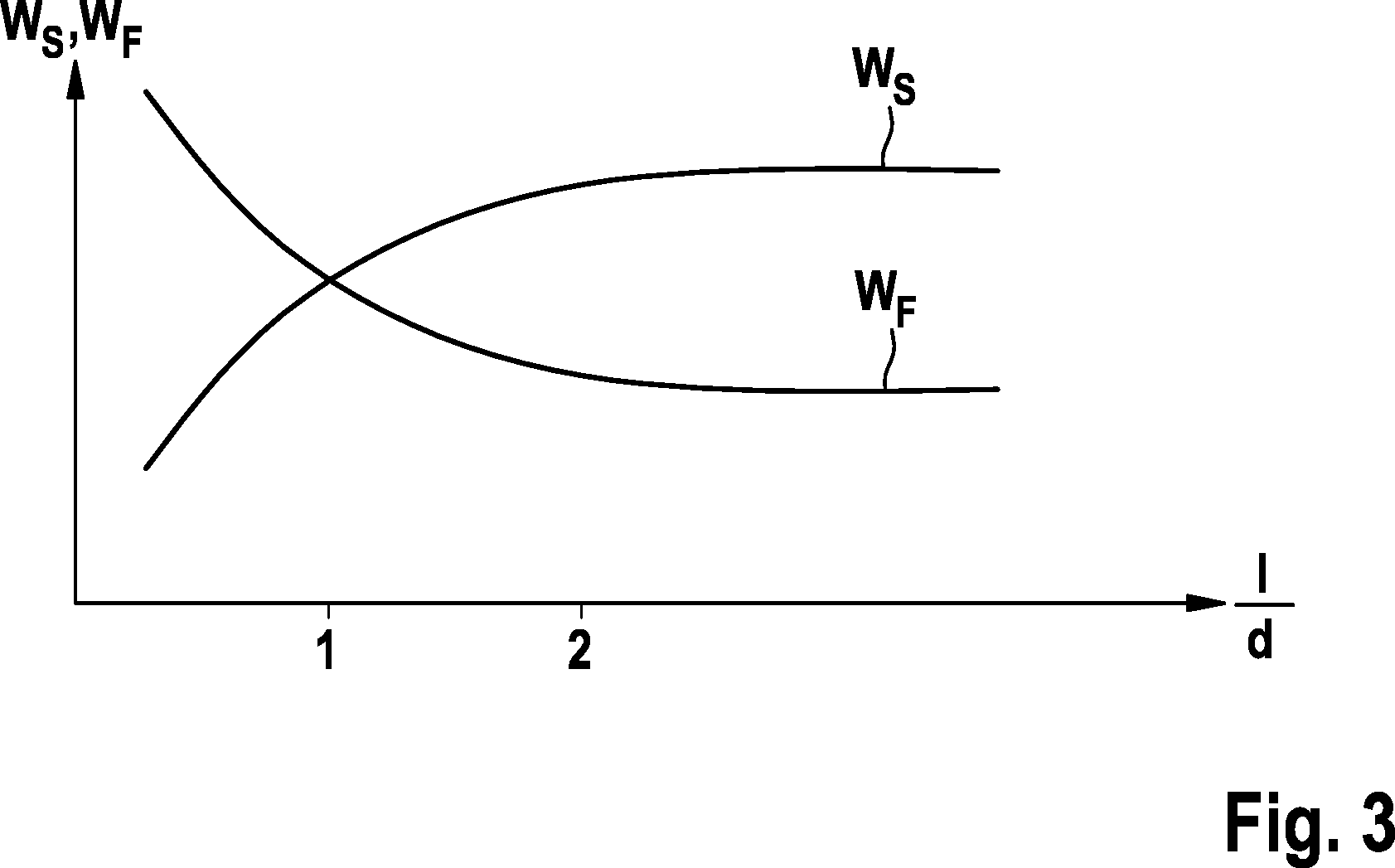 Schön Diagramm Der Wicklung Des Elektromotors Ideen - Elektrische ...