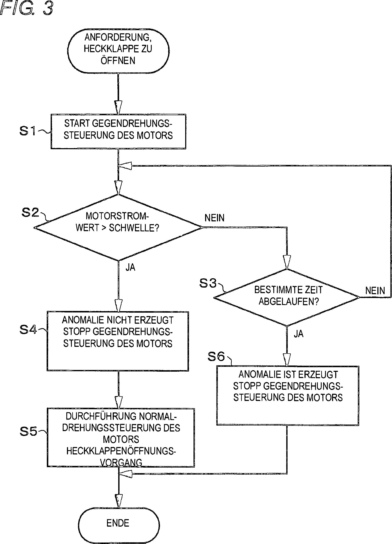 Erfreut Elektrisches Flussdiagramm Bilder - Schaltplan Serie Circuit ...