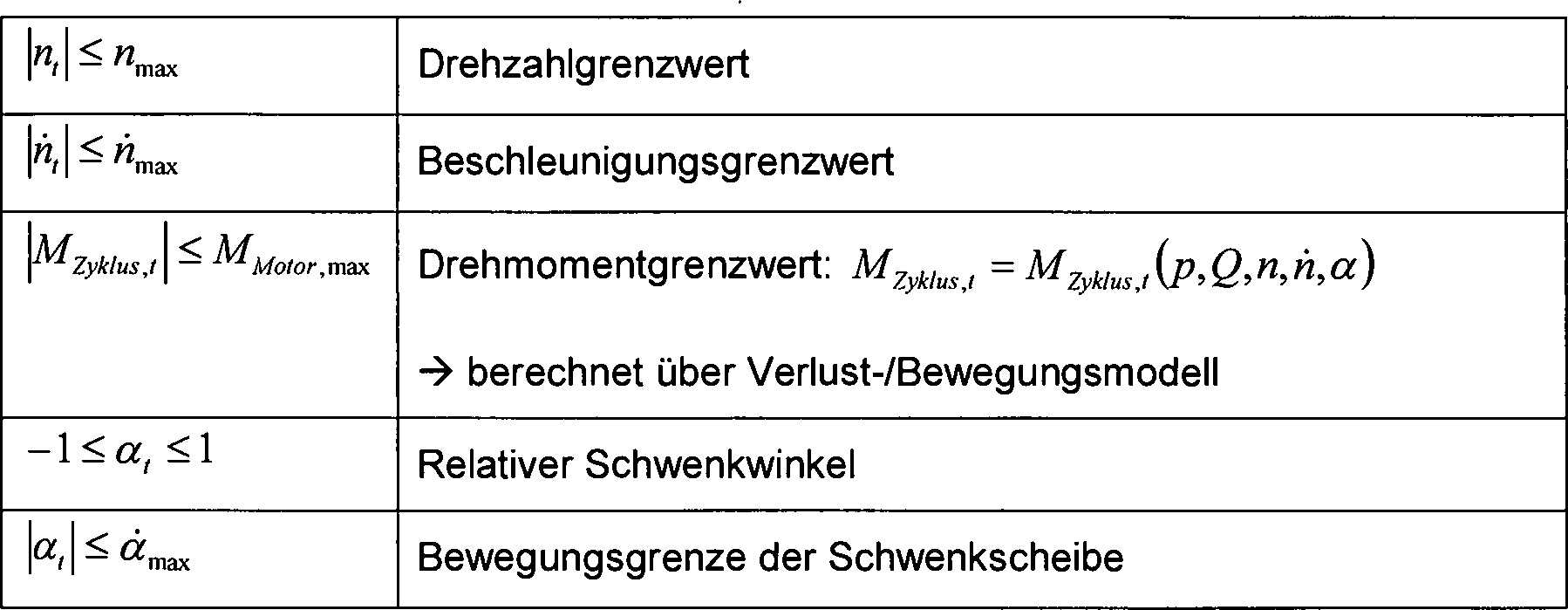 Ziemlich Elektromotor Drehzahlregelkreis Ideen - Elektrische ...