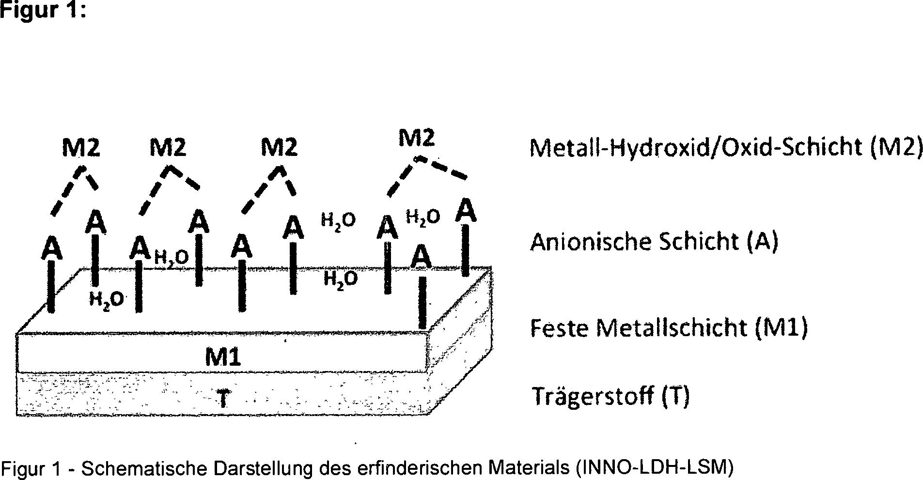Ausgezeichnet Schematische Figur Bilder - Der Schaltplan ...