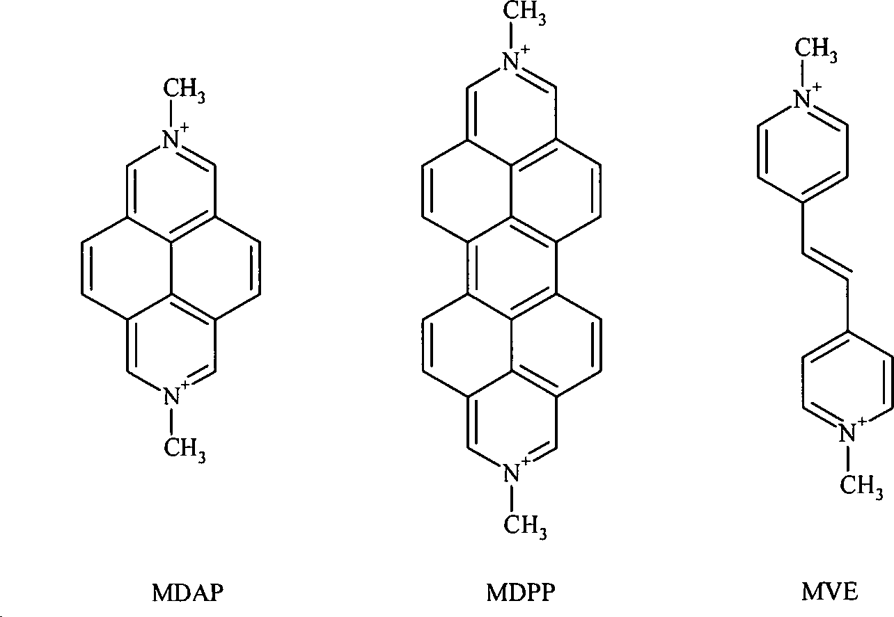 classification of buspar
