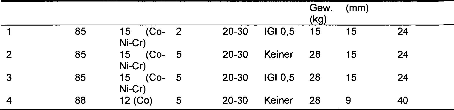 Berühmt Xhhw Draht Spezifikationen Fotos - Schaltplan Serie Circuit ...