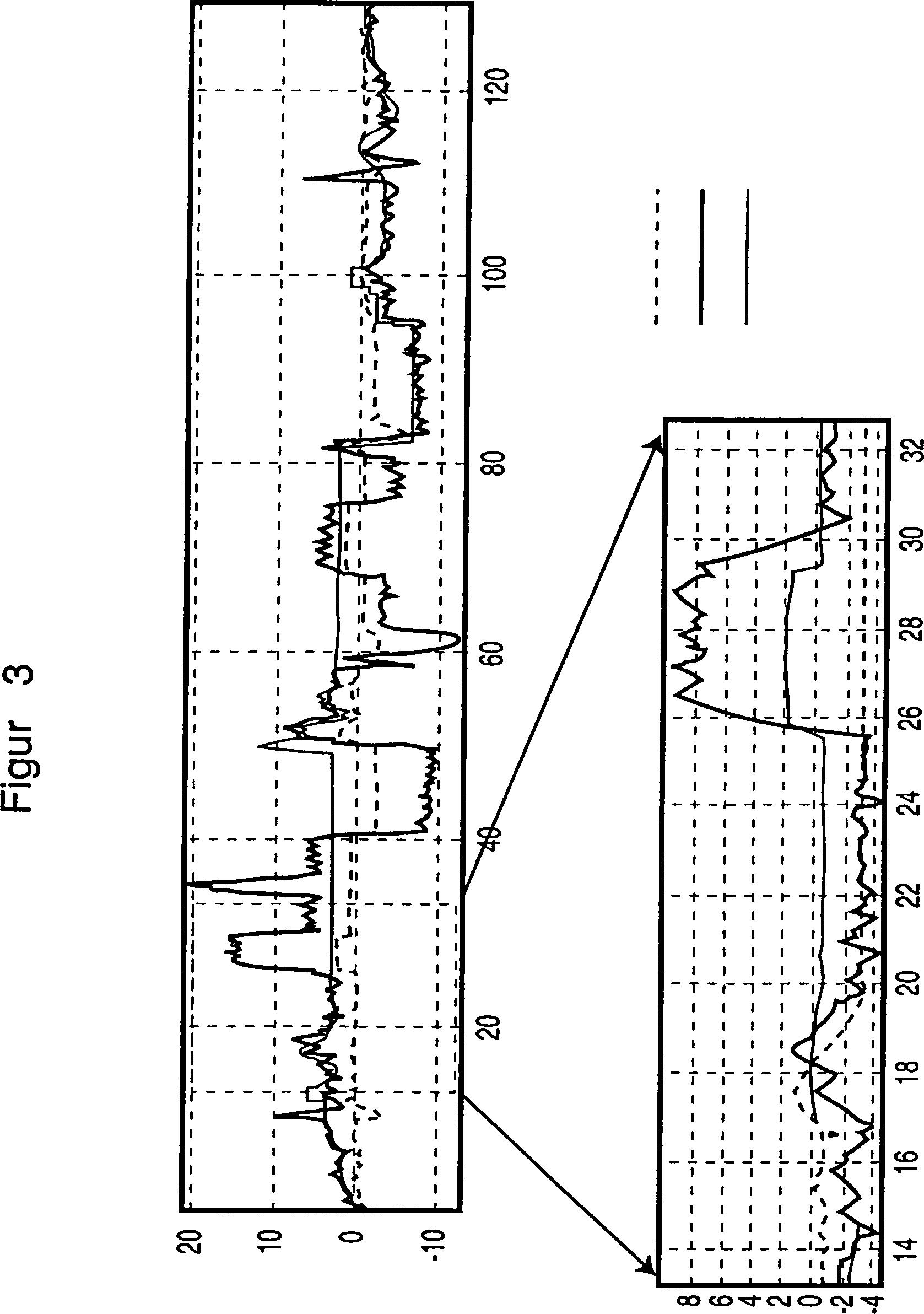 patent de10212909b4 verfahren und ger t zum bewerten eines prozesses und verfahren und ger t. Black Bedroom Furniture Sets. Home Design Ideas