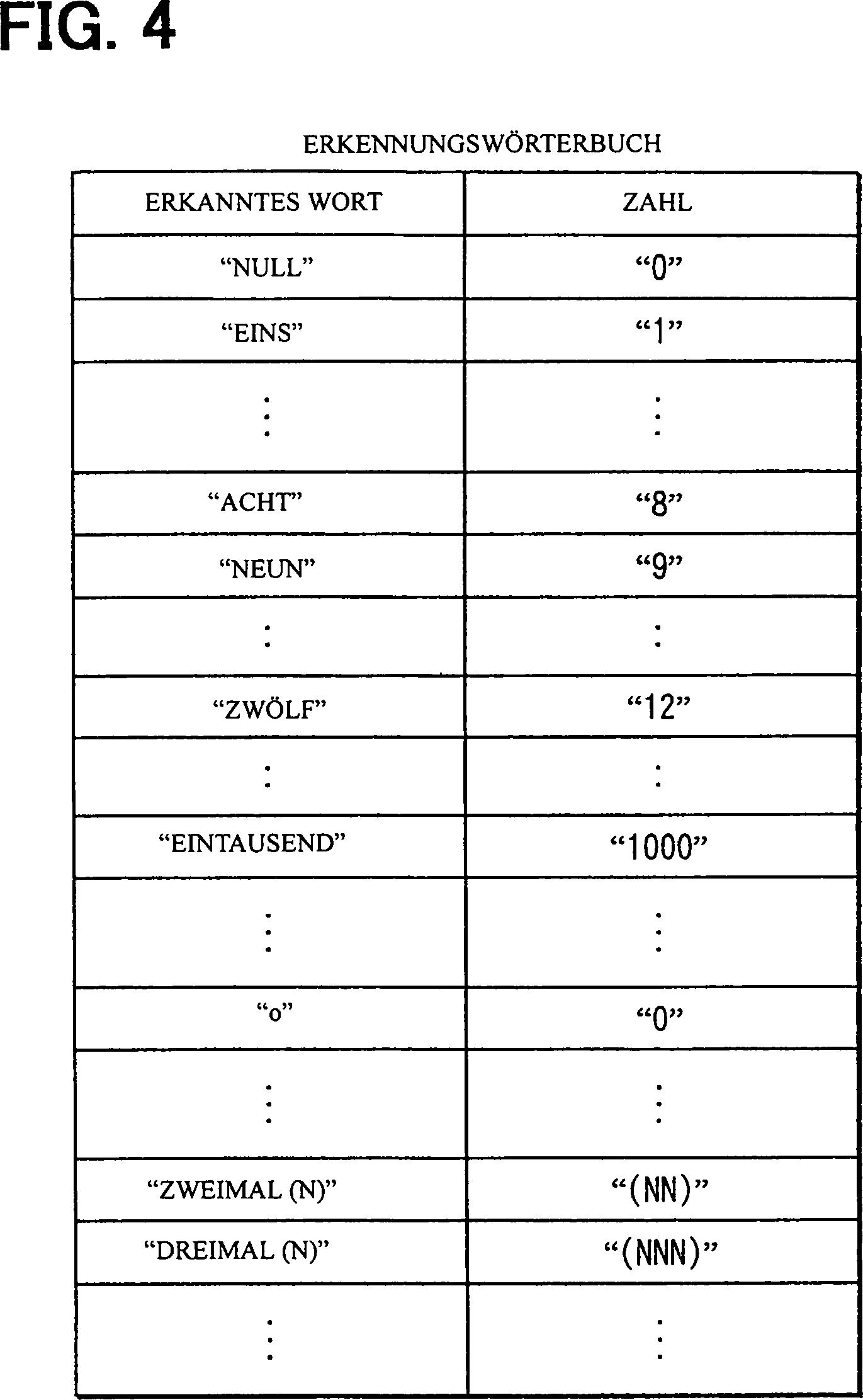 Nett Patent Vorlage Wort Zeitgenössisch - Beispiel Wiederaufnahme ...