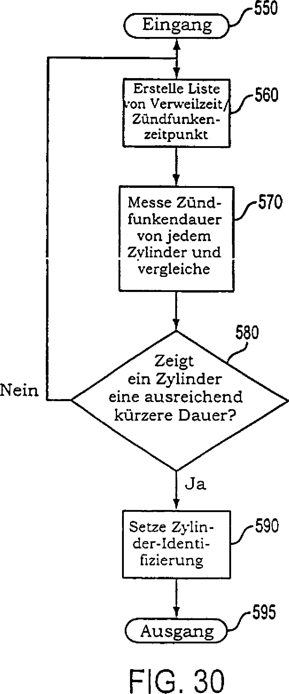 Gemütlich Blockdiagramm Des Offenen Regelkreises Galerie ...