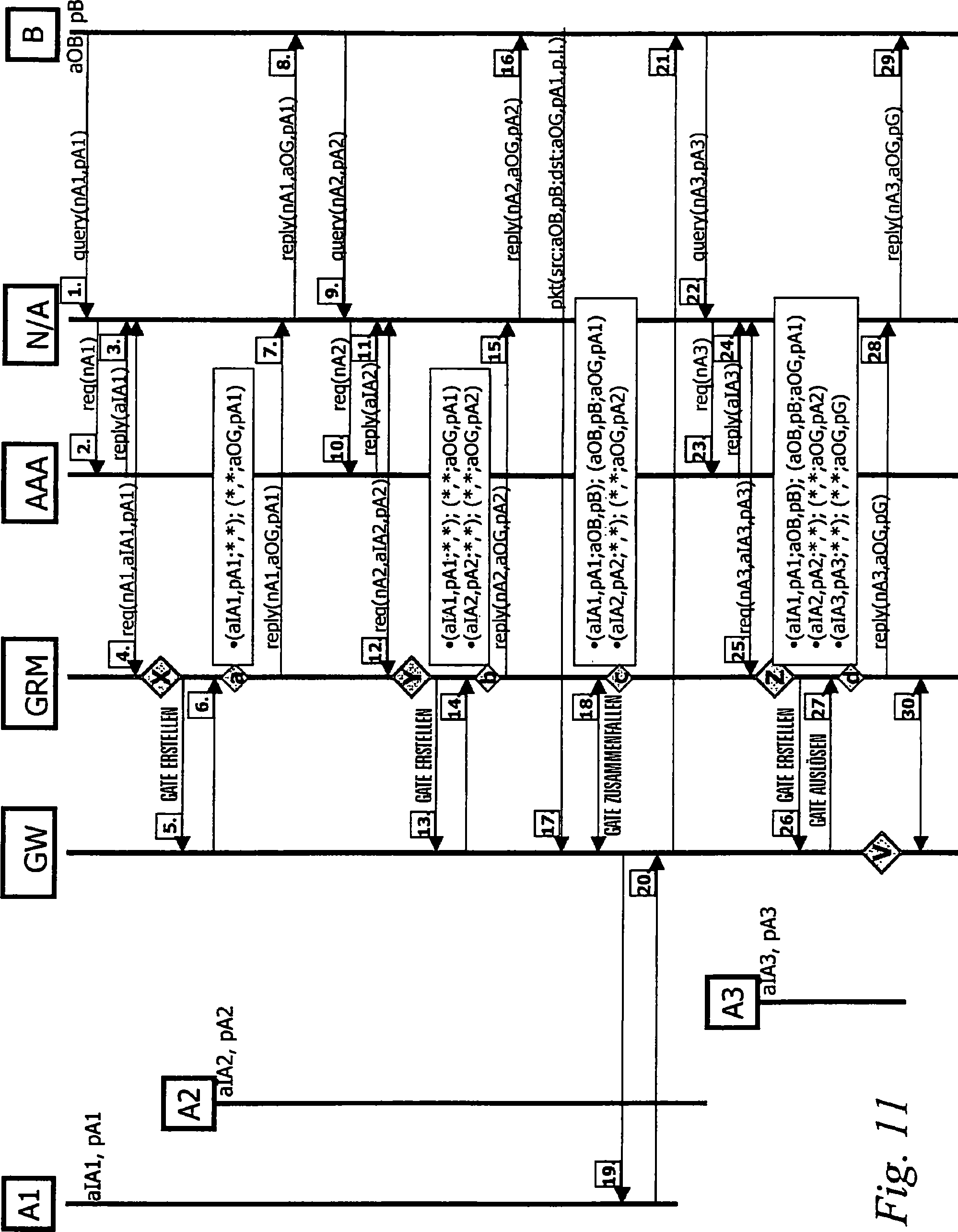 Nett Harbour Brise Fernverdrahtung Diagramm Ideen - Die Besten ...