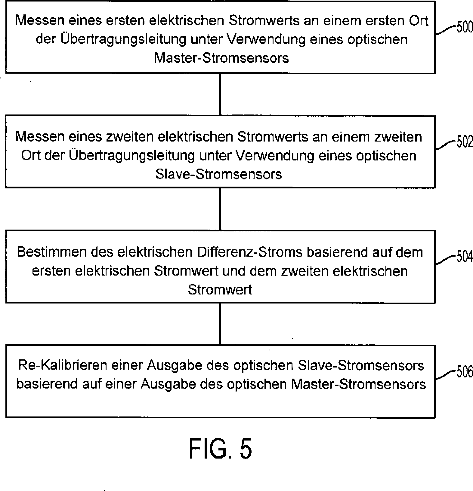 Patent DE112010003627T5 - Faseroptische Master-Slave-Stromsensoren ...