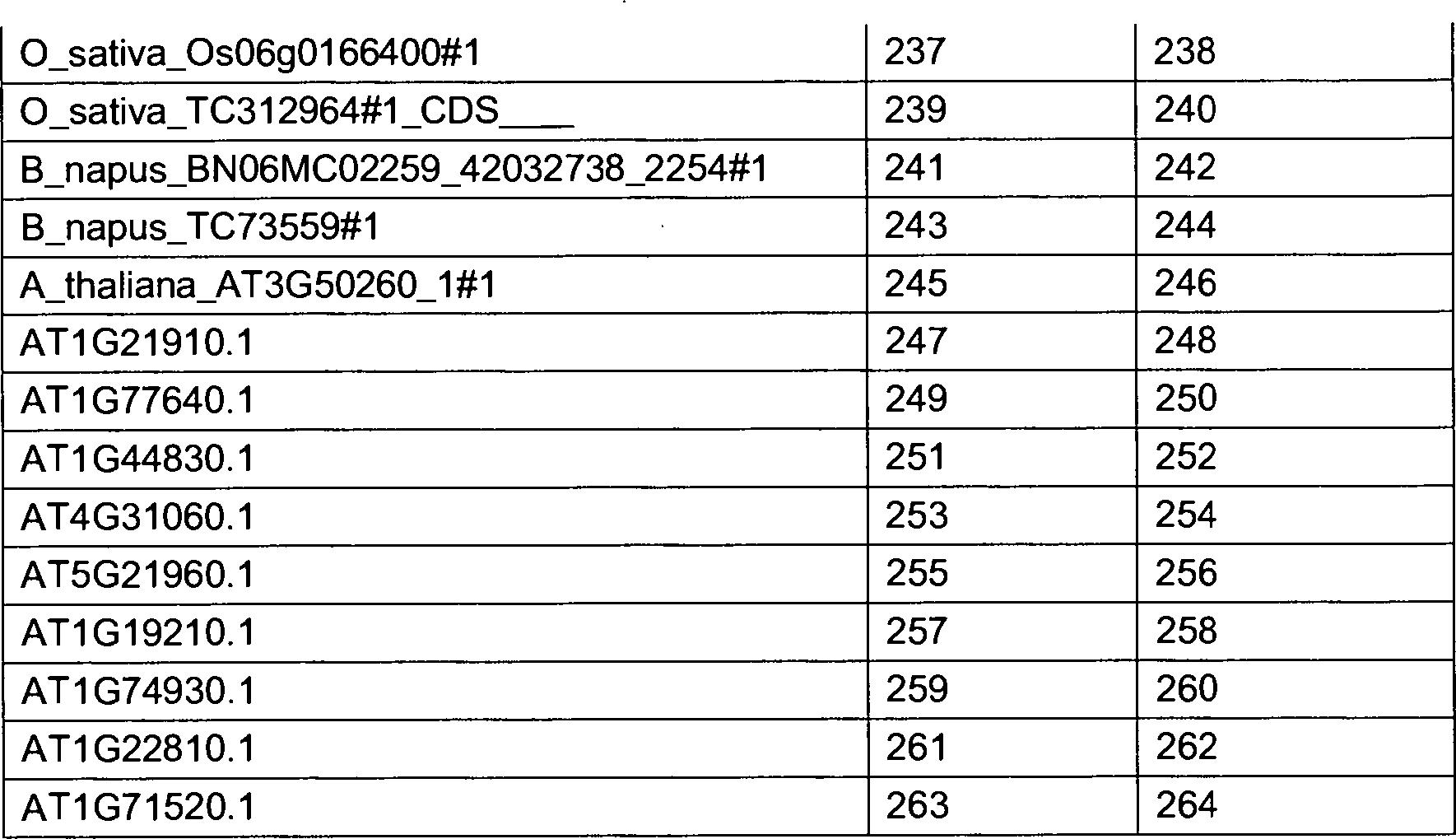 Schön Bilder Für Wiederaufnahme Proben Fotos - Entry Level Resume ...