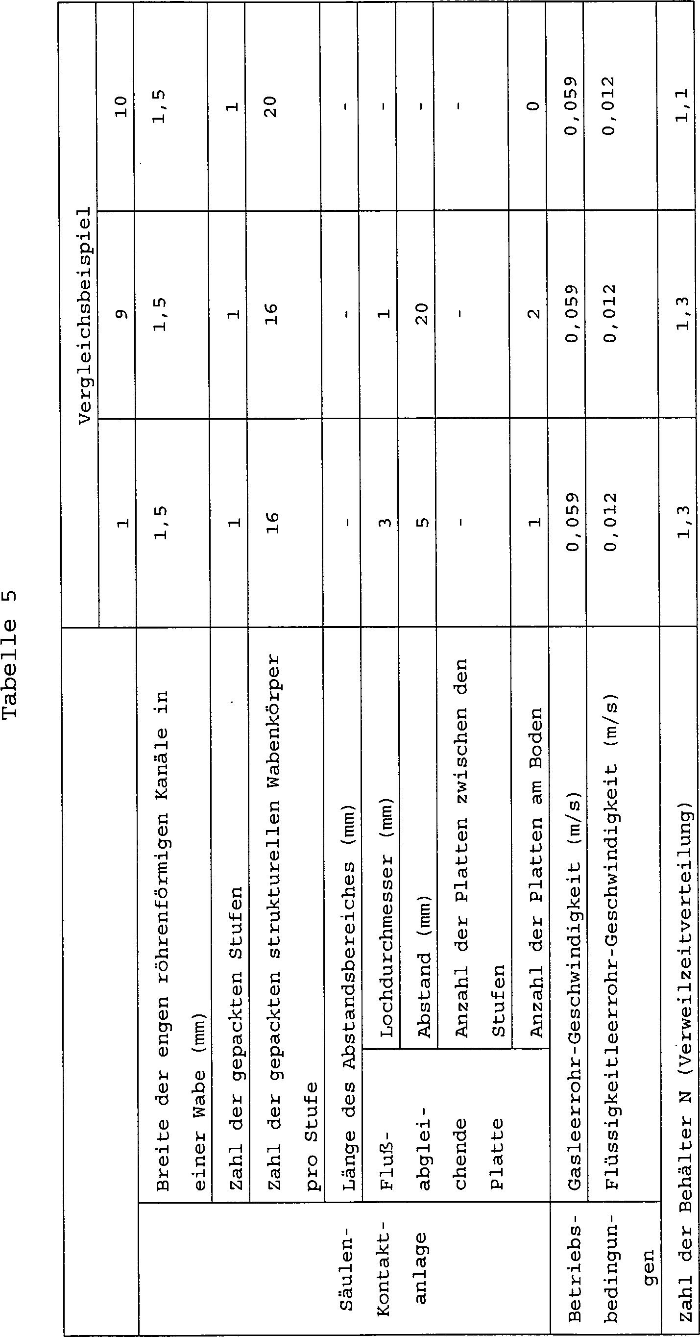 Ziemlich 1 0 Drahtdurchmesser Fotos - Der Schaltplan - greigo.com