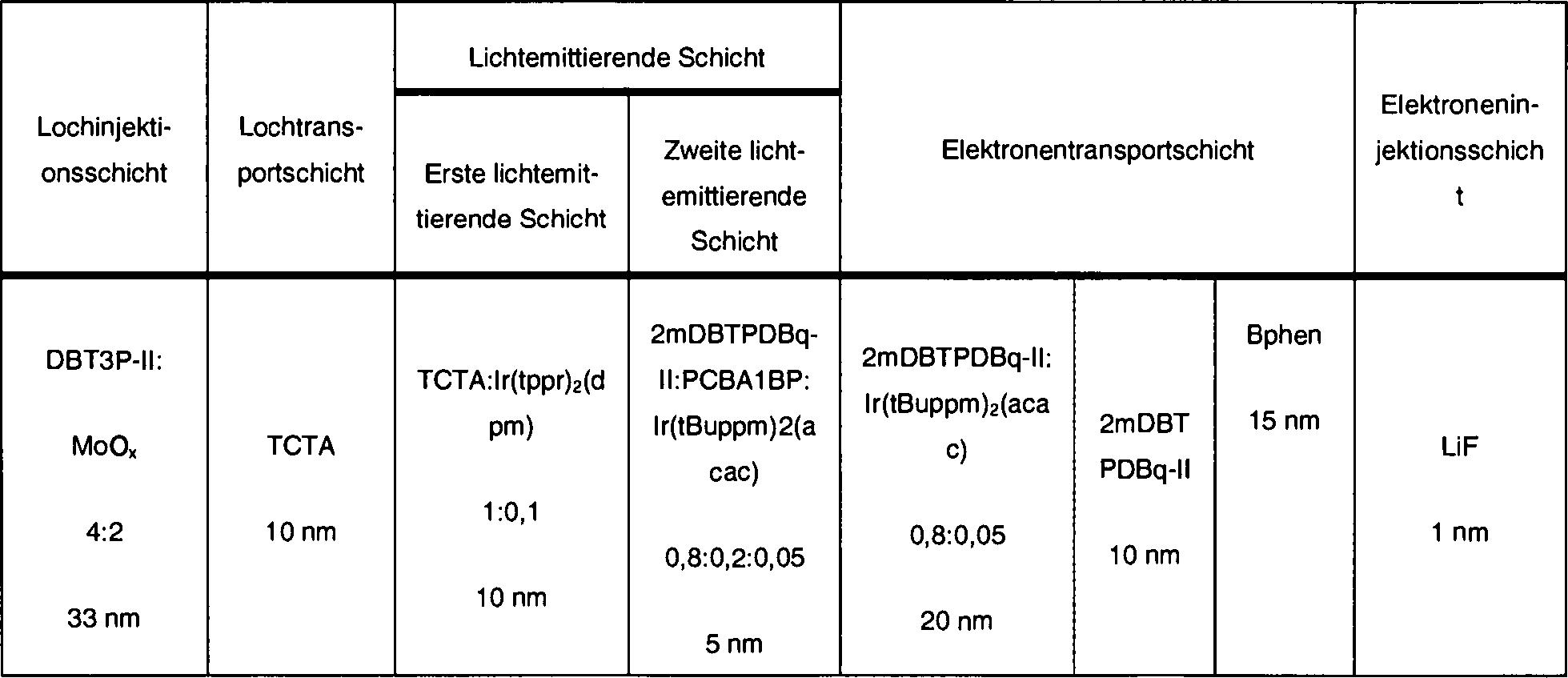 Nett Nm Verdrahtung Zeitgenössisch - Elektrische Schaltplan-Ideen ...