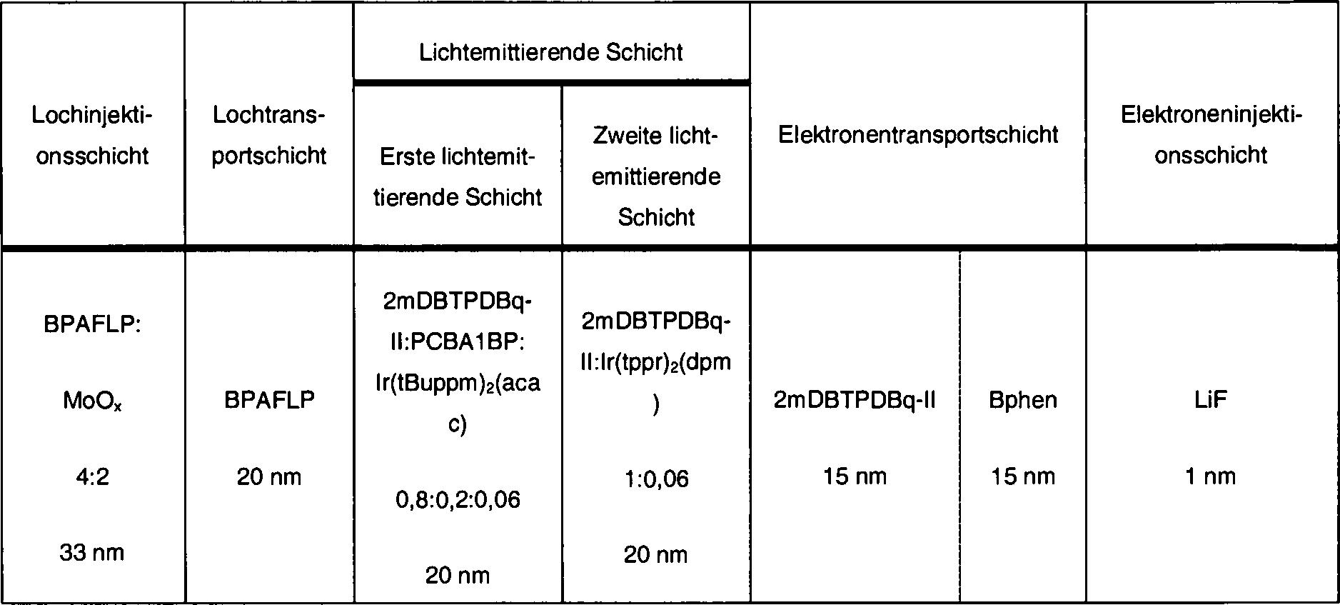 Berühmt Zwei Wege Schalter Lichtstromkreis Fotos - Die Besten ...