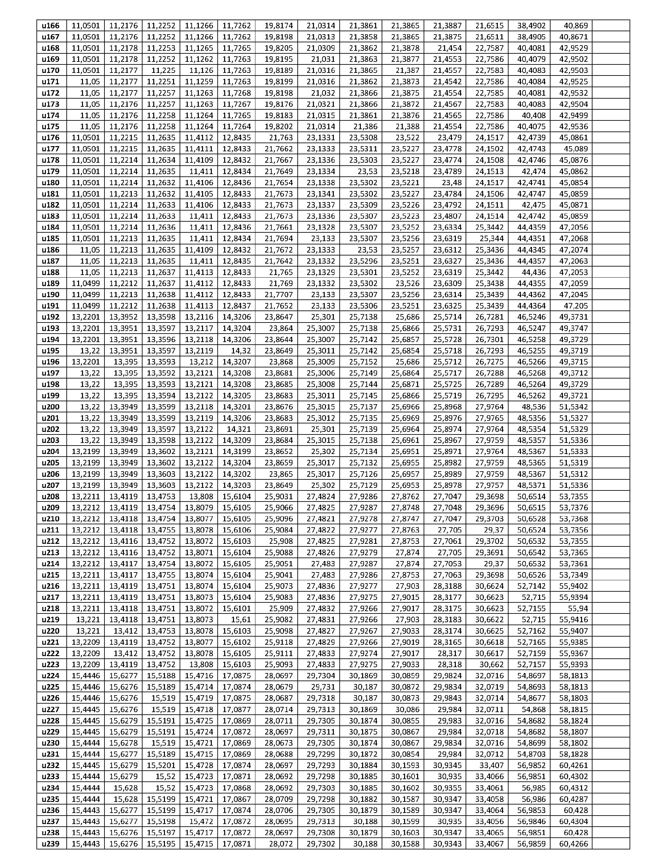 Charmant Hausdiagramm Ideen - Elektrische Schaltplan-Ideen ...