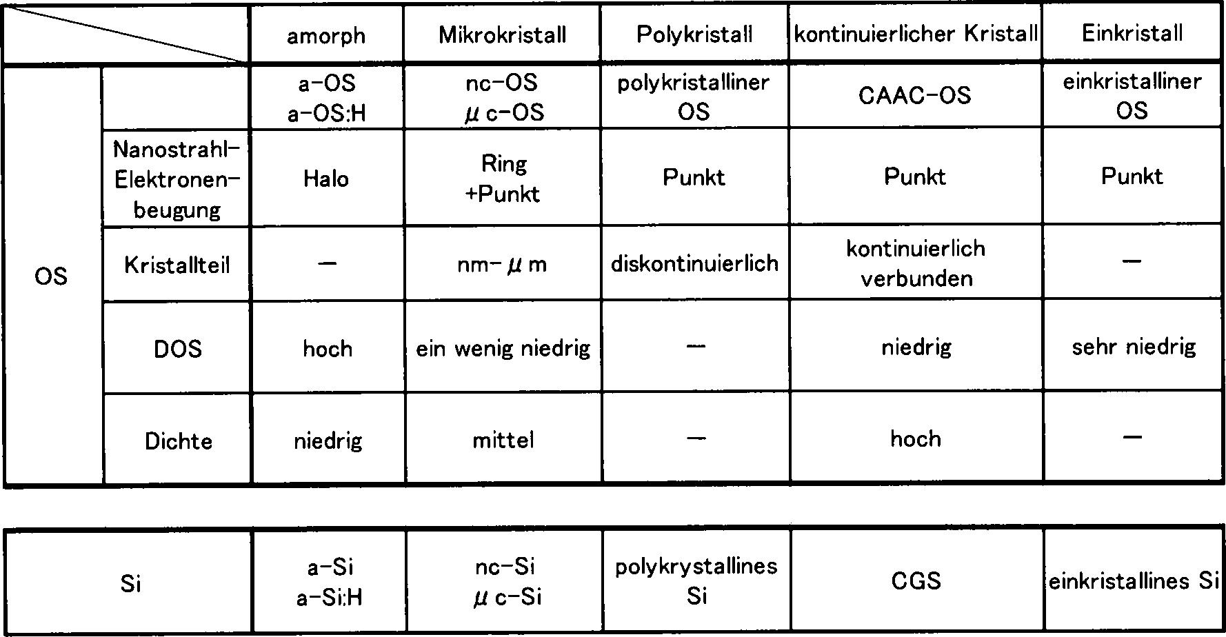 Fein Schaltungsbetrieb Ideen - Elektrische Schaltplan-Ideen ...