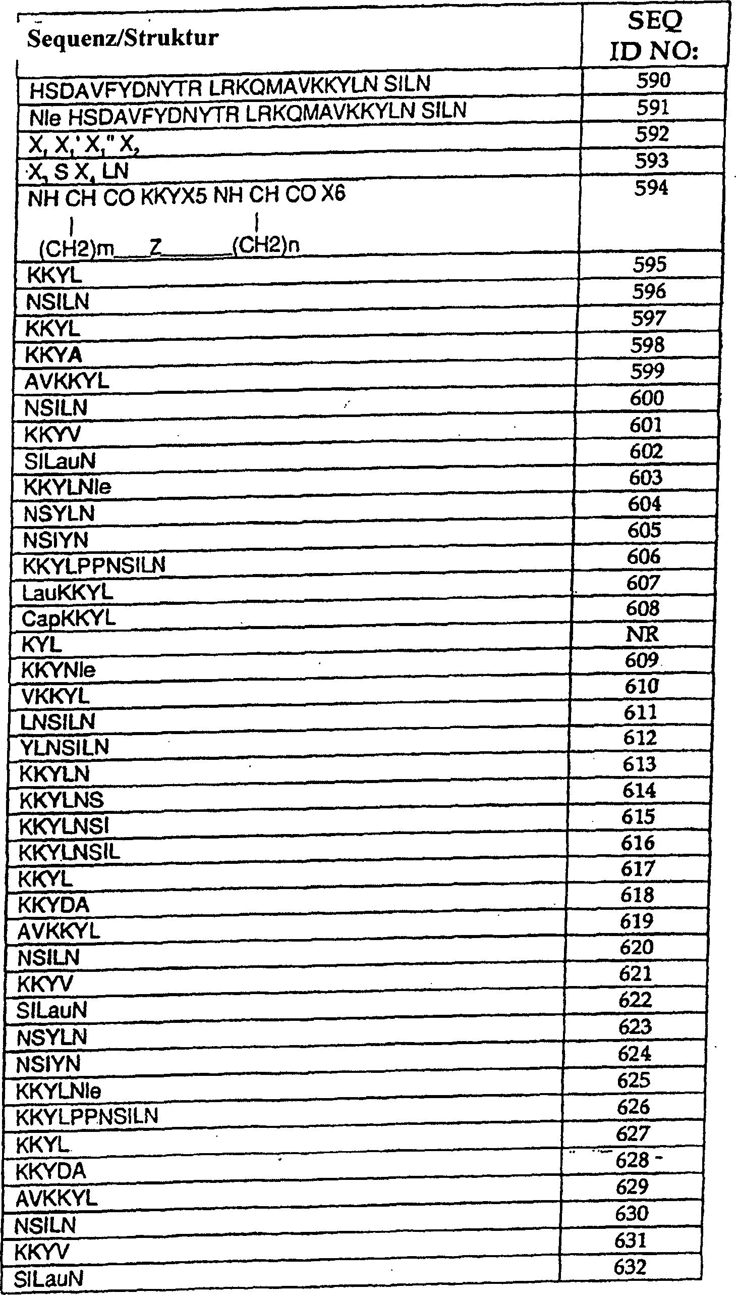 Nett Probezusammenfassungen Für Fachleute Galerie - Entry Level ...