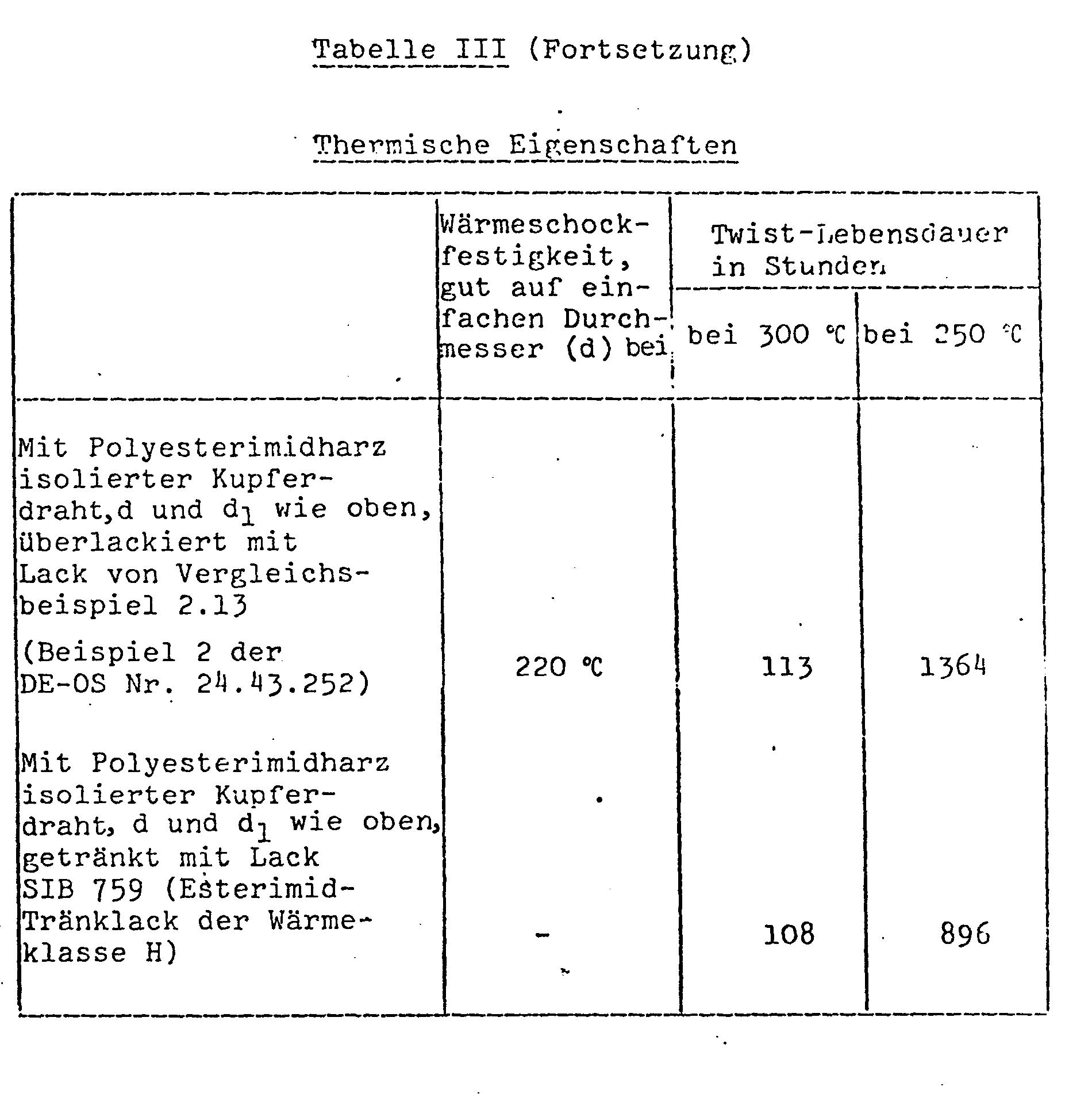 Ziemlich Zugabe Draht Begrenzt Galerie - Elektrische Schaltplan ...